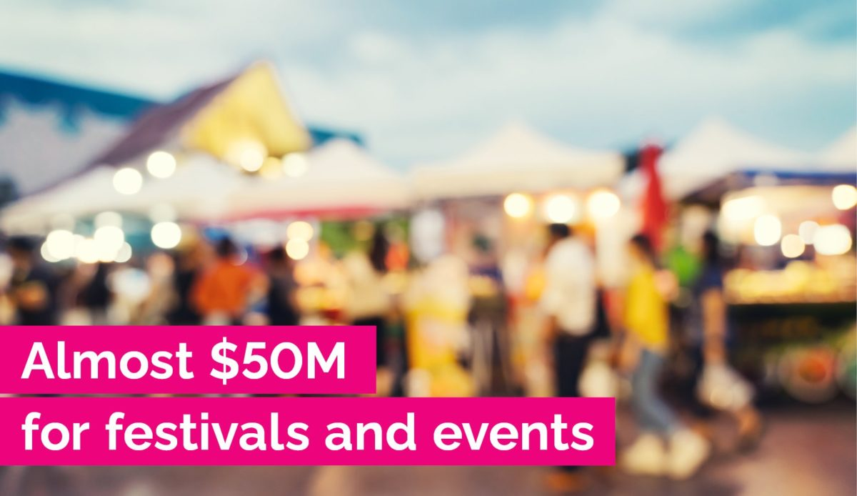 a blurred image of festival grounds. There are tents and twinkling lights. In the bottom left on a bright pink banner has the word in white text, Almost $50m for festivals and events.